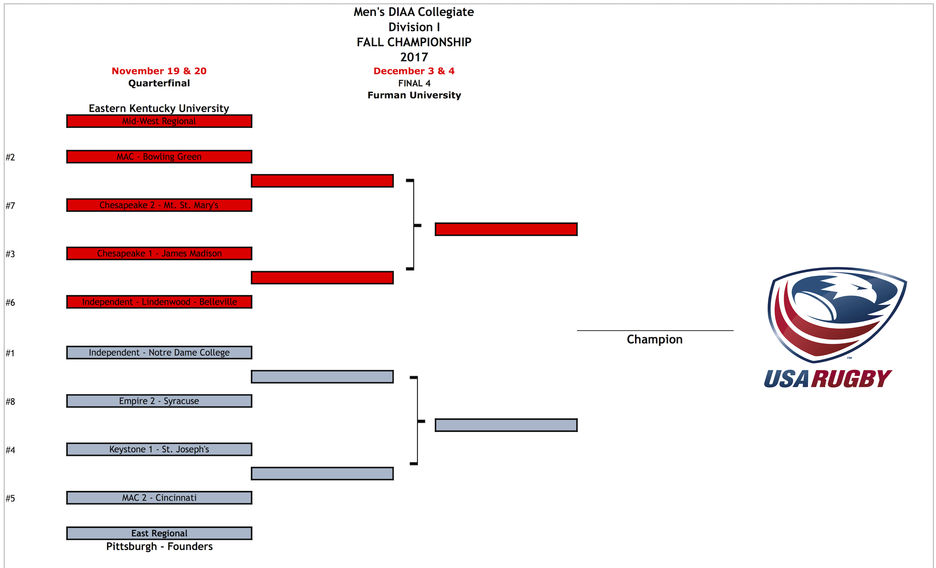 USA Rugby DIAA Fall playoff bracket 2016