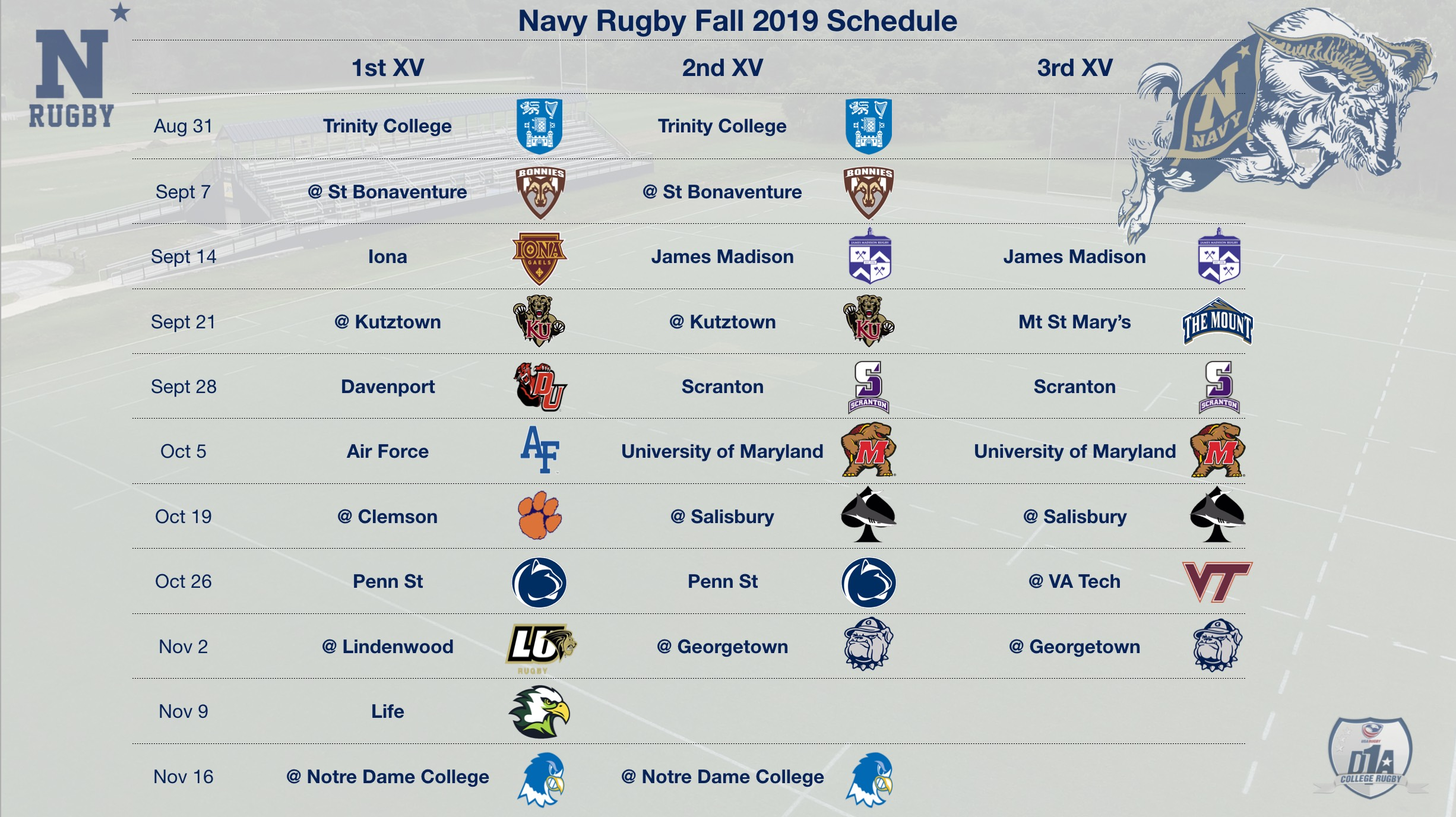 Naval Academy Unveils Challenging Fall Schedule   Goff Rugby