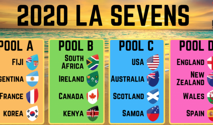 The Pools for the 2020 LA 7s