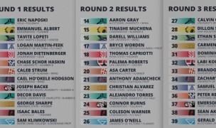 All the MLR 2021 Draft Picks.