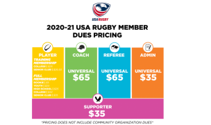 USA Rugby's new dues pricing tiers.