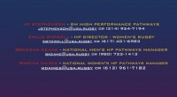 USA Rugby High Performance Pathways Contacts