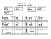 Pools And Brackets from the Tennessee HS 7s.