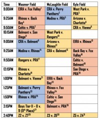 National Sevens Youth Championships Saturday Schedule.