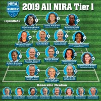 2019-2020 NCAA Women's All-Conference Tier 1
